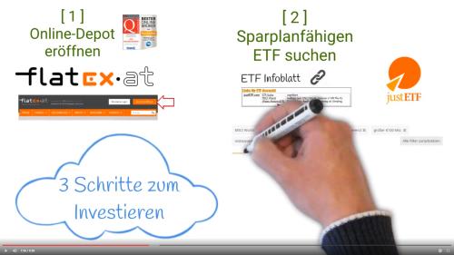 Voransicht Videoanleitung ETF Sparplan